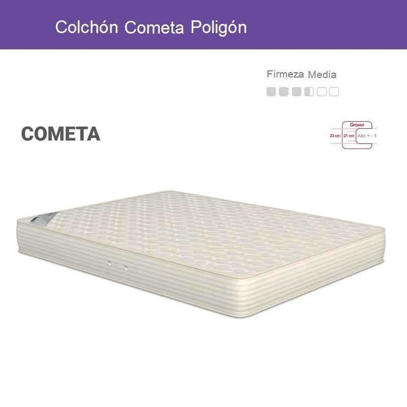 Colchón Cometa Poligón
