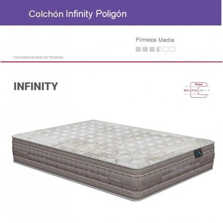 Colchón Infinity Poligón