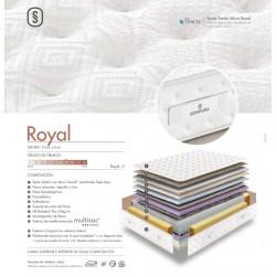 Colchón Royal Sonpura