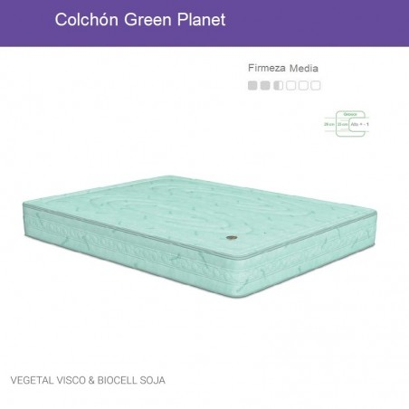 Colchón Naturalia Green Planet
