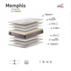 Colchón Memphis Vickflex